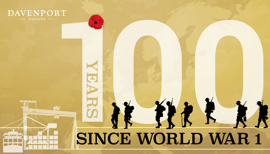 100 Years Since World War 1