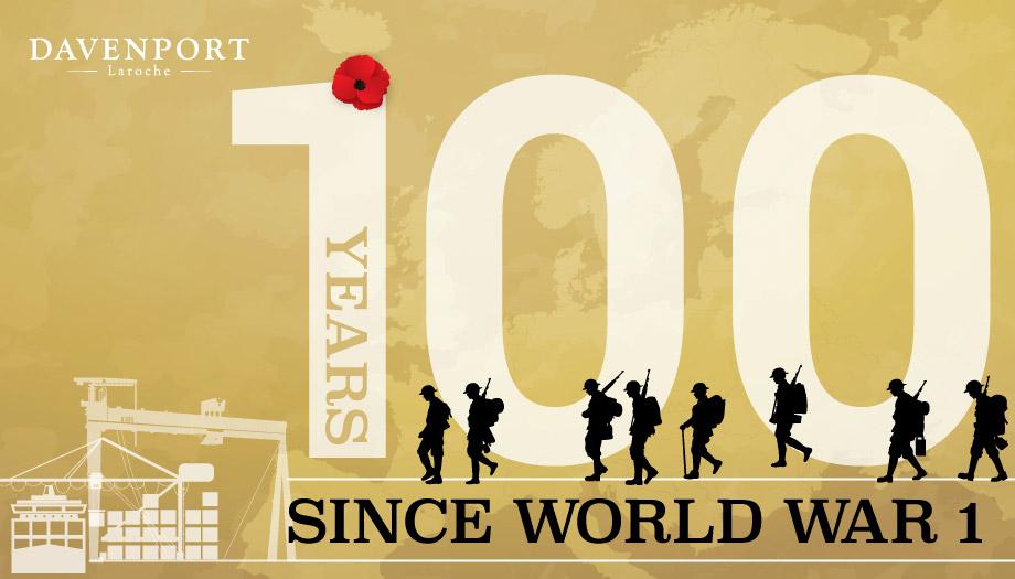 100 Years Since World War 1