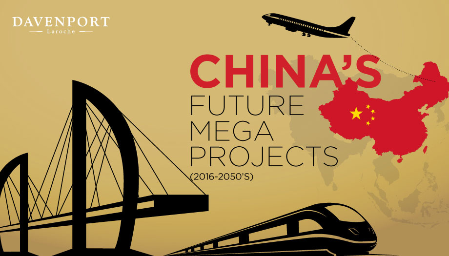 China's Future Mega Projects